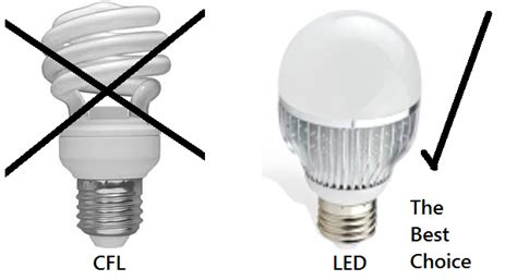 what is best led light bulb who makes the best led light bulbs best led light bulbs