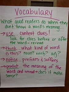 Vocabulary Involves All The Words In A Language  One