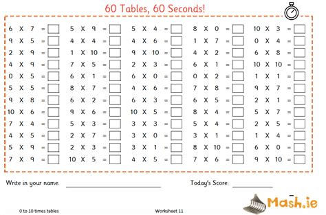 60 multiplication tables worksheets 5 times tables mash ie