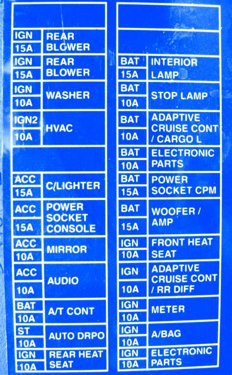 Electrical Control Diagram Hvac