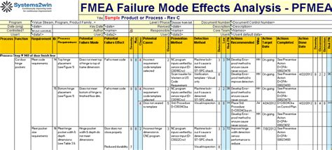pfmea template fmea template failure mode effects analysis excel template