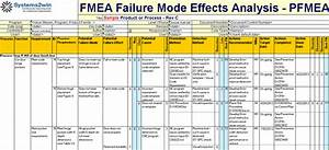 fmea template failure mode effects analysis excel template With pfmea template