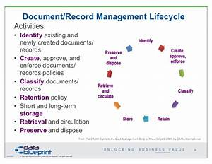 data ed online unlock business value through document With documents management policy