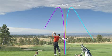Golf Swing Slice by Finally How To Fix A Slice 7 Simple Steps To A Beautiful