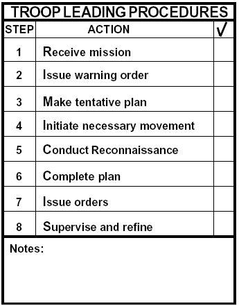 army leaders book template 2017 plan troop leading procedures armystudyguide