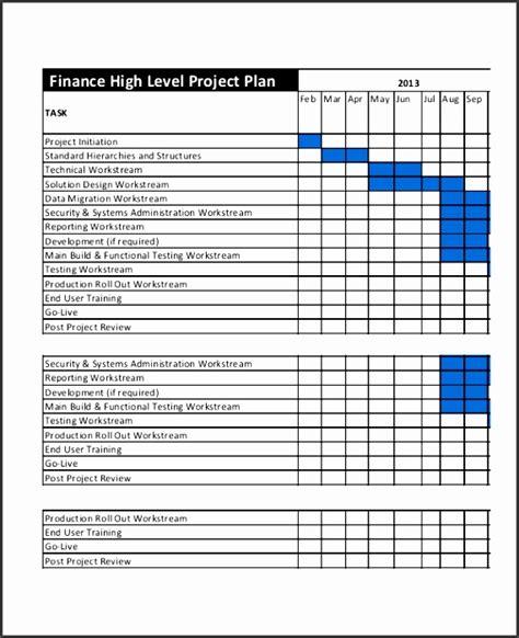 project plan template word sampletemplatess