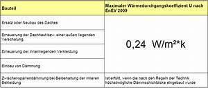 U Wert Tabelle Baustoffe : dachausbau ~ Frokenaadalensverden.com Haus und Dekorationen