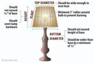 Lamp Shade With Spider Reflector Fitter by Hella Awesome Tips To Buy A Lampshade That Suits Your Lamp