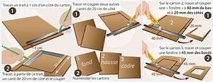 Fabriquer Un Cadre Photo : comment fabriquer un cadre en carton ~ Dailycaller-alerts.com Idées de Décoration