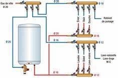 Plomberie Pour Les Nuls : les 25 meilleures id es de la cat gorie tuyaux de ~ Melissatoandfro.com Idées de Décoration