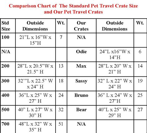 pet carriers pet travel carrier crate guidelines kats 39 n us