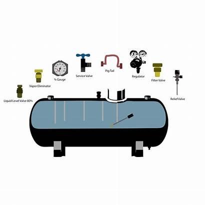 Tank Propane Drawing Diagram Wiring Setup Maintenance