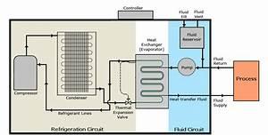 Water Chiller Schematic