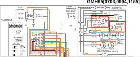 Furnace Control Board Wiring Diagram