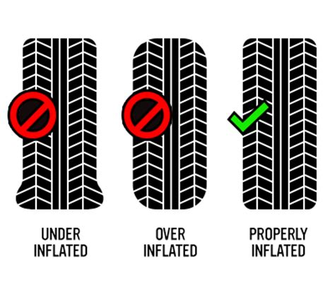 What Is The Proper Tire Pressure For A Boat Trailer by What Should Tire Pressure Be In Summer Completely Firestone