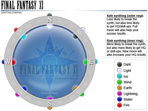 tv furniture crafting compass ffxiclopedia fandom powered by wikia