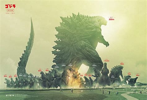 Godzilla 2017 Size Comparison To Shin-gojira And All Other