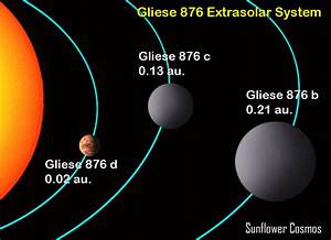 Gliese 581 Solar System - Pics about space