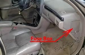 Fuse Box Diagram Chevrolet Lumina  1995