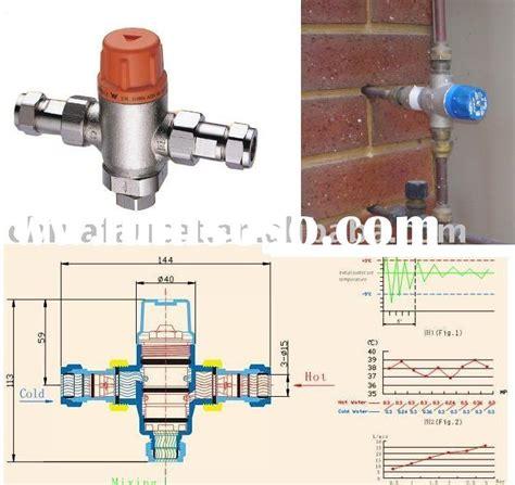 glacier bay shower faucet temperature adjustment glacier bay shower faucet temperature adjustment glacier