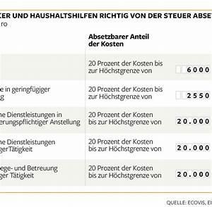 Einnahmen überschuss Rechnung Kleingewerbe : finanzamt was selbstst ndige von der steuer absetzen k nnen welt ~ Themetempest.com Abrechnung