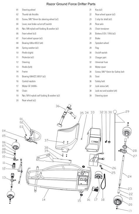 razor ground force drifter wiring diagram  razor  get free razor e300 wiring schematic