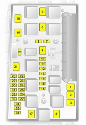 vauxhall zafira  fuse box diagram wiring images