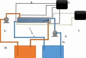 Schematic Diagram Of Shell And Tube Heat Exchanger  1