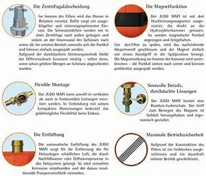 Automatisches Entlüftungsventil Heizung Funktion : judo magnetitfilter magnetfilter jmfi 1 mafi 8060084 ~ Michelbontemps.com Haus und Dekorationen