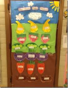 Plant Bulletin Board Kindergarten