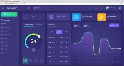 Dashboard Admin Angular Bootstrap Ngx Template Based