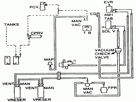 1988 Ford F 150 Engine Vacuum Diagram by 1988 Ford F 150 Fuel System Diagram Wiring Forums