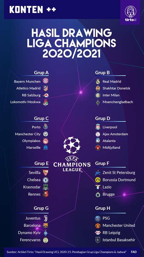 All english final dilangsungkan di istanbul, turki pada 29 mei 2021. Inilah Hasil Drawing Liga Champions 2020/2021 Berikut ...