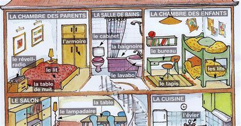 descrizione casa ripasso facile descrivere la casa in francese