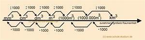 Einheiten Berechnen : tabelle umwandlung m3 ~ Themetempest.com Abrechnung