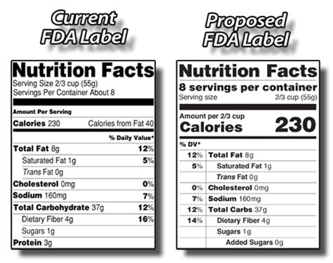 fda nutrition label proposed fda nutrition label changes may undermine your future dr pompa