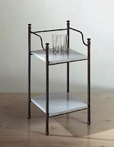 Table De Chevet Verre : photo table de chevet fer forge ikea ~ Teatrodelosmanantiales.com Idées de Décoration