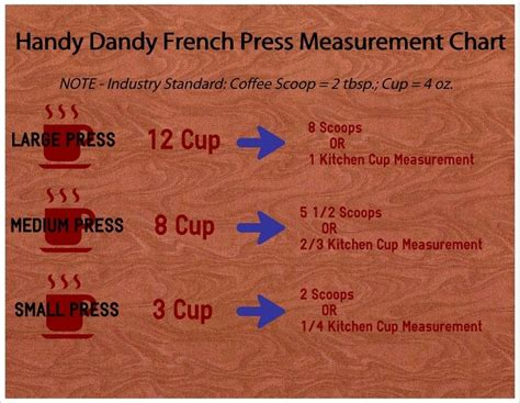 It depends on your taste. Handy dandy french-press-measurement-chart | French press measurements, French press, Handy dandy