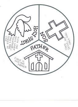 st patricks day trinity wheel  emily ayers tpt