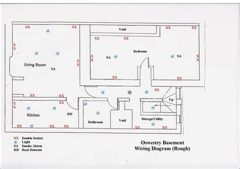 basement electrical wiring diagram somurich