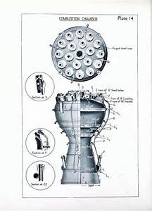 Diagram Of Rocket Engine In 2020
