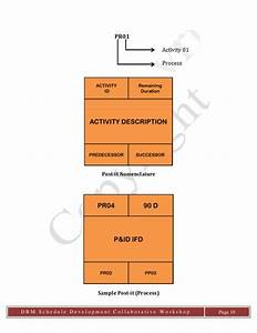 032815 Dbm Schedule Development Workshop