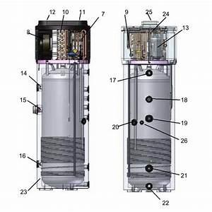 Luft Wärmetauscher Heizung : luft wasser w rmepumpe es hp 260 l liter mit w rmetauscher ~ Lizthompson.info Haus und Dekorationen