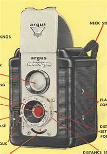 Argus Super 75 Instruction Manual  User Manual  Pdf Manual