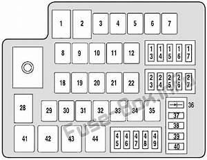 Fuse Box Diagrams  U0026gt  Mercury Milan  2006