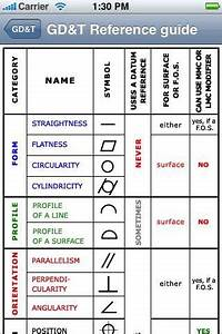 Geometric Symbols Chart Pictures to Pin on Pinterest ...
