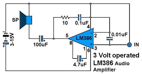 Pin Power Amplifier