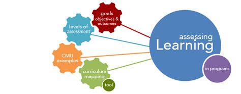 assess departments  programs eberly center