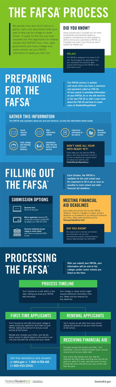 filling   fafsa form federal student aid