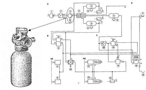 temperature chambre de pousse le circuit d 39 alimentation en air
